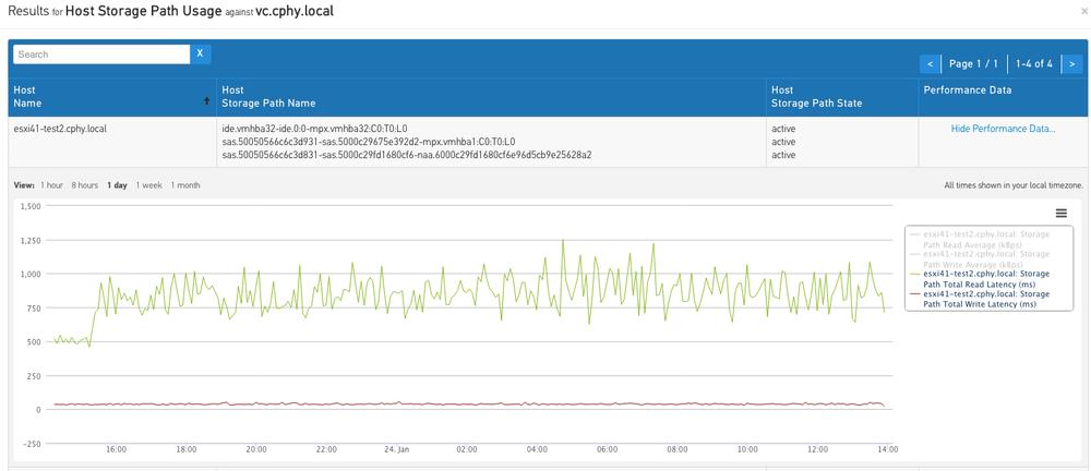 host-storage-path-usage-graph